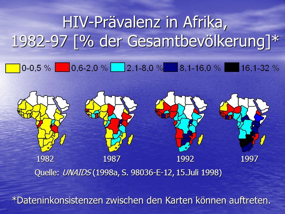 HIV-Prävalenz in Afrika, 1982-97 [% der Gesamtbevölkerung]*